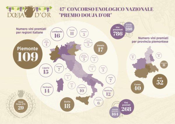 Appuntamenti – Douja d'Or dal 6 al 15 settembre, Asti